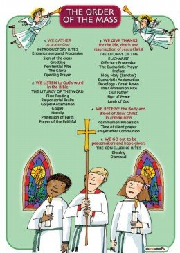 Order of the Mass Laminated Poster Set from the Australian Children's Mass Book